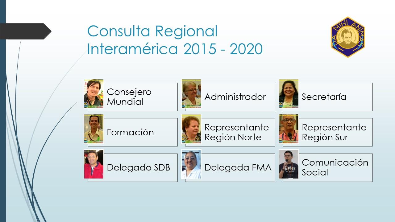 ConsultaRegional_ES